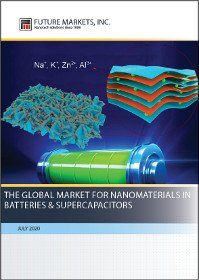 The Global Market for Nanomaterials in Batteries and Supercapacitors