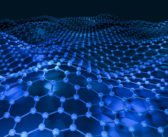 The Graphene Company and Pricing Directory 2021